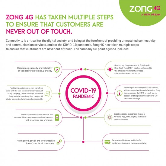 Connect Zong 4g and stay united