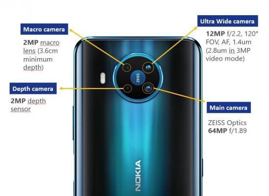 Nokia-8.3-5G-camera