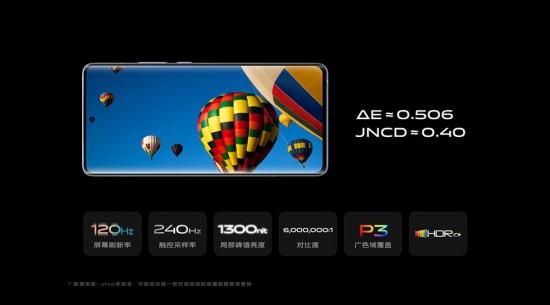 Vivo Launches X60 Pro + With Massive Camera Sensors