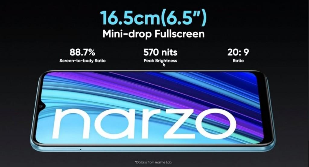 Narzo 30 Pro Display