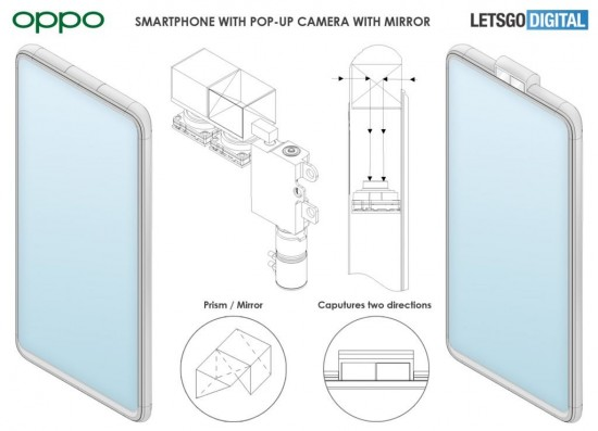 OPPO-double-sided-reflective-pop-up-camera-patent